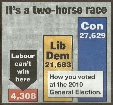LD chart of 2010 General Election - corrected