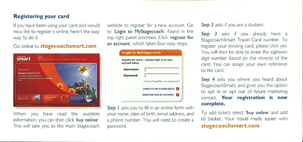 Stagecoach Smart card - instructions